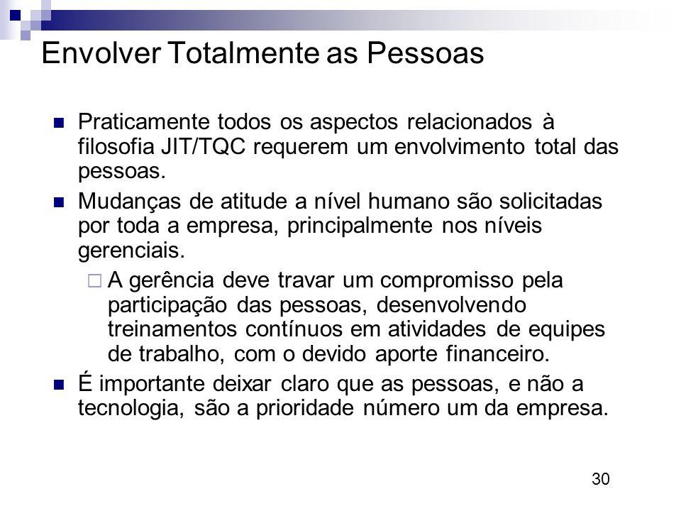 30 Envolver Totalmente as Pessoas Praticamente todos os aspectos relacionados à filosofia JIT/TQC requerem um envolvimento total das pessoas. Mudanças