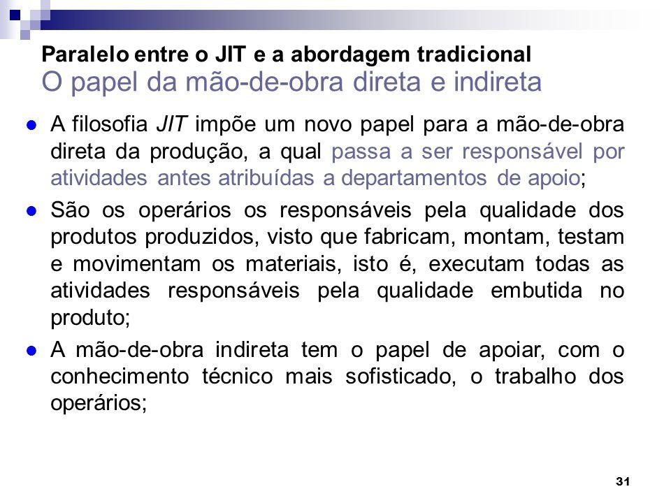 31 Paralelo entre o JIT e a abordagem tradicional O papel da mão-de-obra direta e indireta l A filosofia JIT impõe um novo papel para a mão-de-obra di