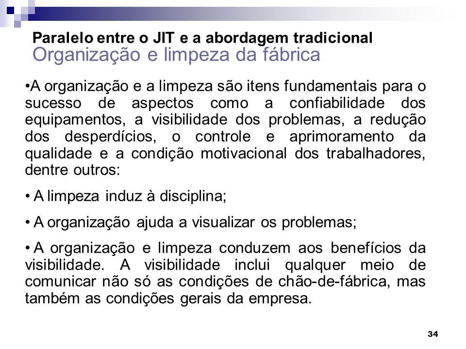 34 Paralelo entre o JIT e a abordagem tradicional Organização e limpeza da fábrica A organização e a limpeza são itens fundamentais para o sucesso de