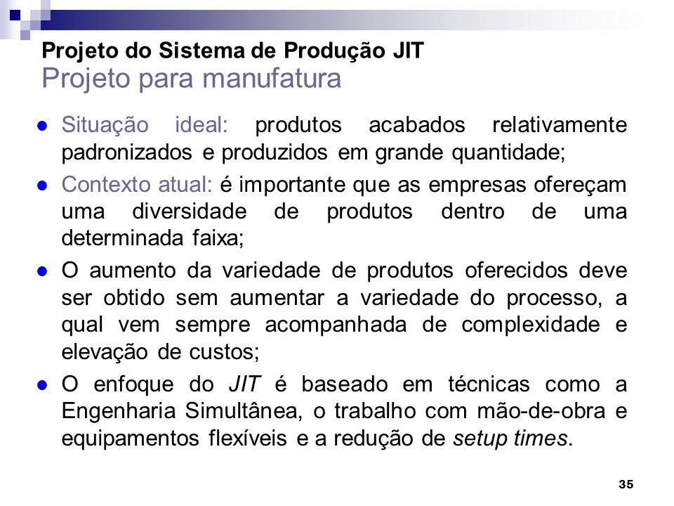 35 Projeto do Sistema de Produção JIT Projeto para manufatura l Situação ideal: produtos acabados relativamente padronizados e produzidos em grande qu