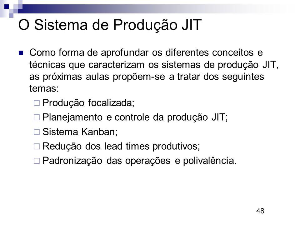 48 O Sistema de Produção JIT Como forma de aprofundar os diferentes conceitos e técnicas que caracterizam os sistemas de produção JIT, as próximas aul