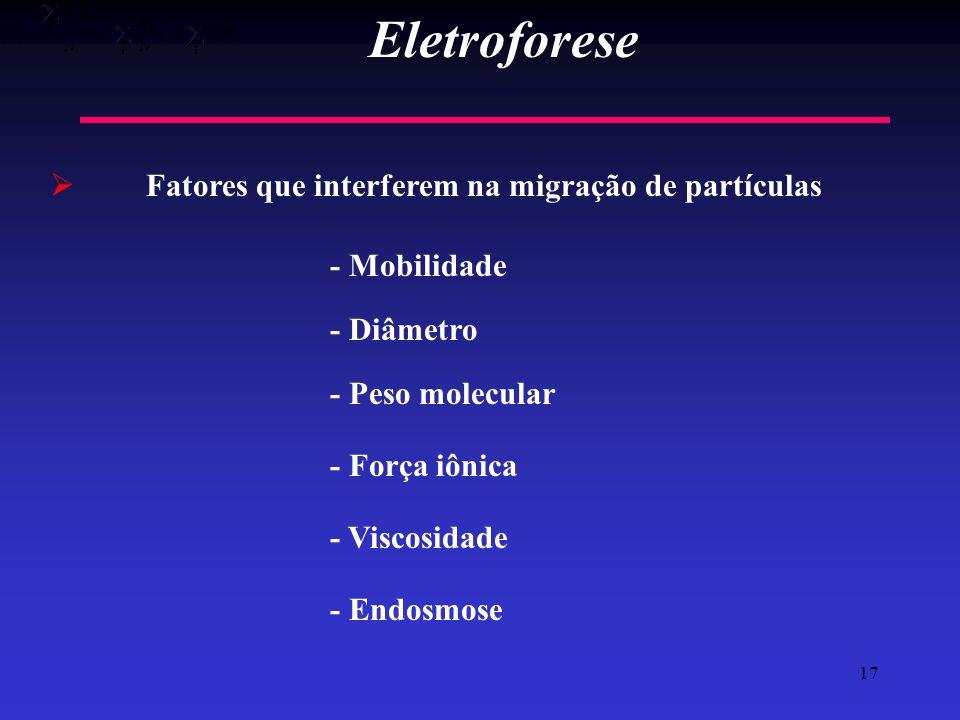 17 Eletroforese Fatores que interferem na migração de partículas - Mobilidade - Diâmetro - Peso molecular - Força iônica - Viscosidade - Endosmose