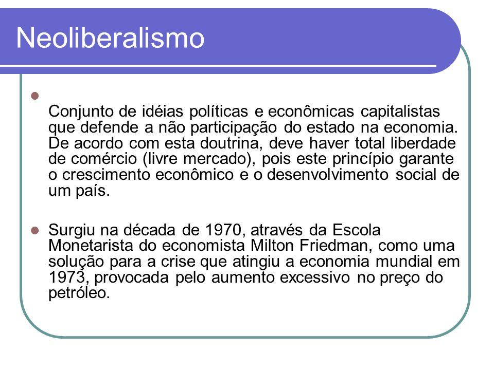 Neoliberalismo Conjunto de idéias políticas e econômicas capitalistas que defende a não participação do estado na economia. De acordo com esta doutrin
