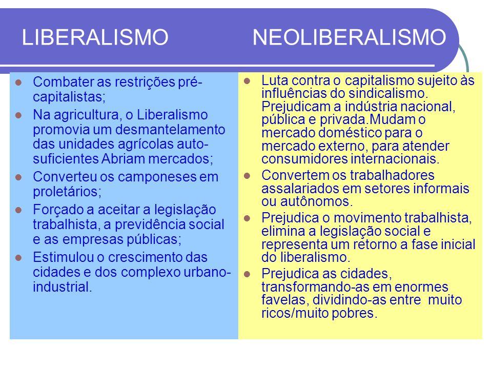 LIBERALISMO NEOLIBERALISMO Combater as restrições pré- capitalistas; Na agricultura, o Liberalismo promovia um desmantelamento das unidades agrícolas