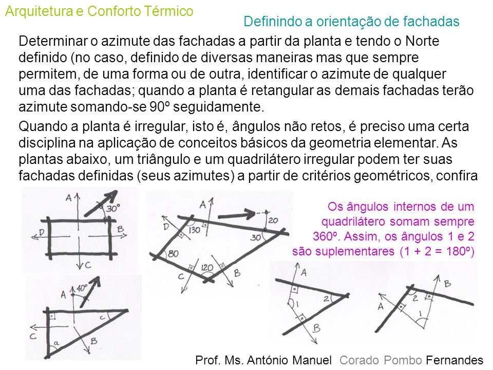 Prof. Ms. António Manuel Corado Pombo Fernandes Arquitetura e Conforto Térmico Determinar o azimute das fachadas a partir da planta e tendo o Norte de