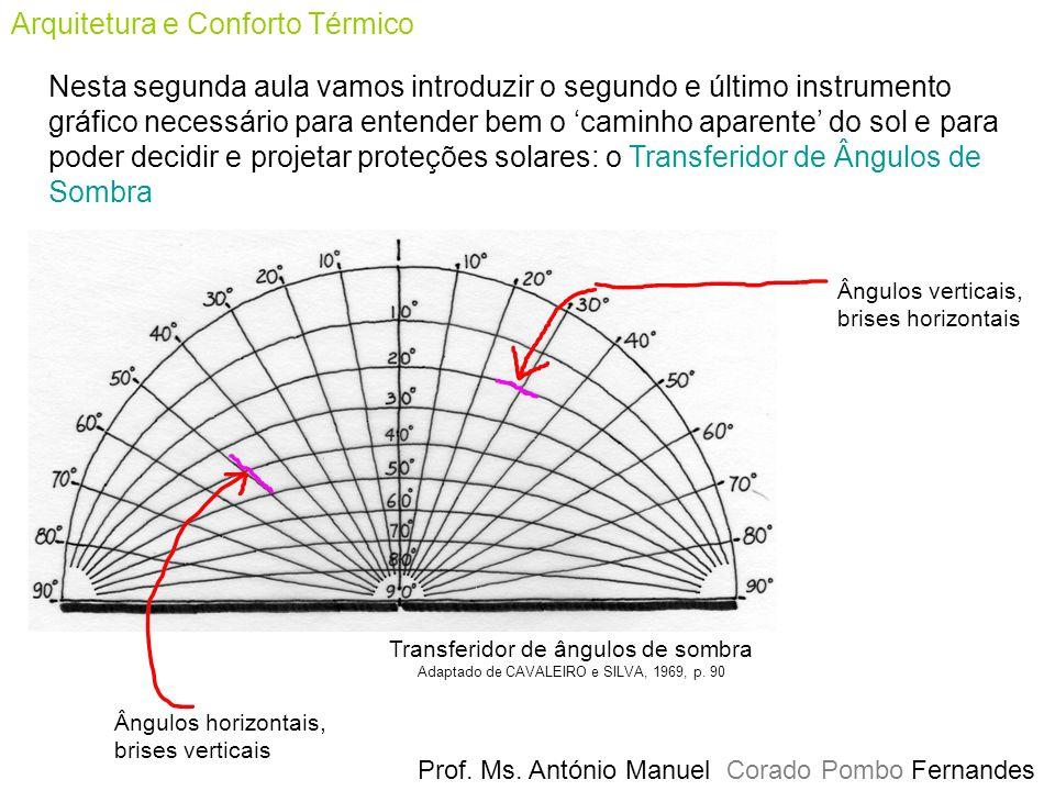 Prof. Ms. António Manuel Corado Pombo Fernandes Arquitetura e Conforto Térmico Transferidor de ângulos de sombra Adaptado de CAVALEIRO e SILVA, 1969,