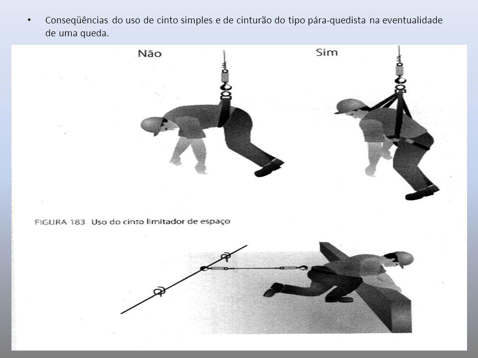 Conseqüências do uso de cinto simples e de cinturão do tipo pára-quedista na eventualidade de uma queda.