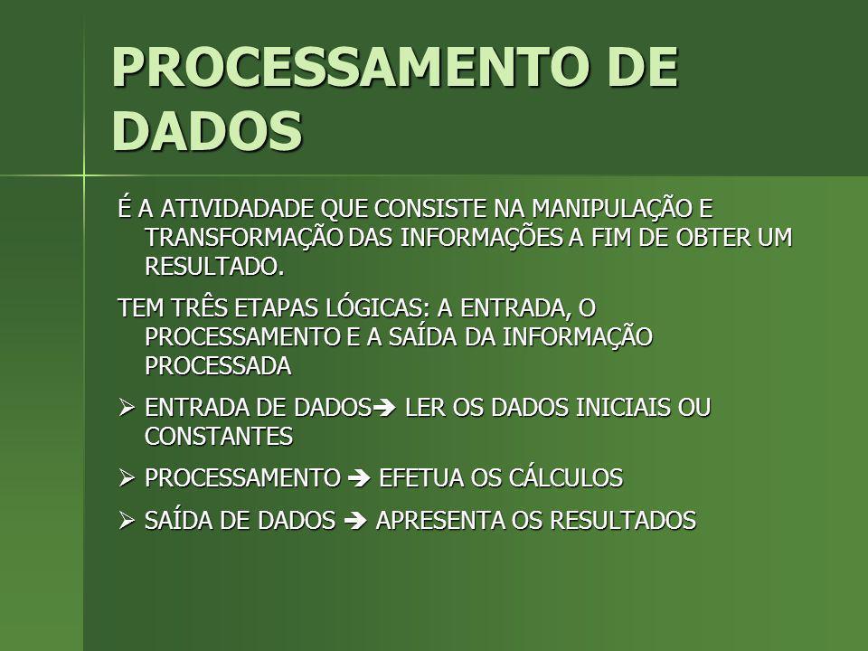 Conceitos - Software Tradutor Tradutor Tradutor Pgm. FontePgm. Objeto Sistemas Operacionais