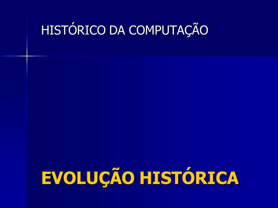 HISTÓRIA ÁBACO DATADO DE 2000 ANOS A.C.ÁBACO DATADO DE 2000 ANOS A.C.