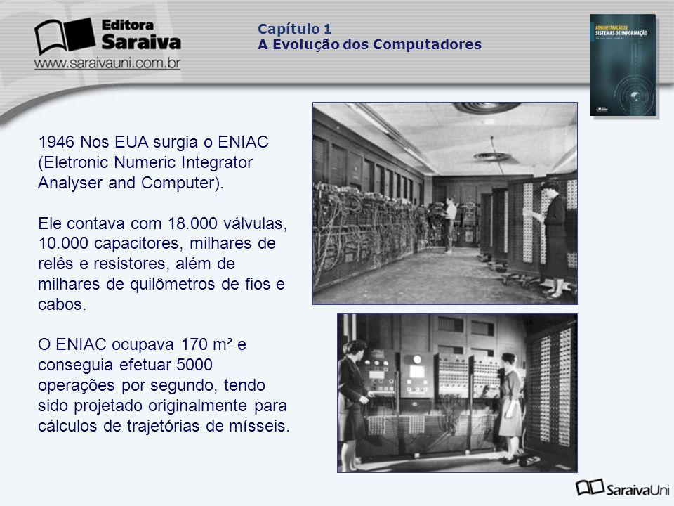 1946 Nos EUA surgia o ENIAC (Eletronic Numeric Integrator Analyser and Computer).