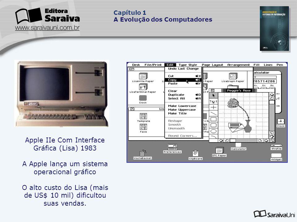Apple IIe Com Interface Gráfica (Lisa) 1983 A Apple lança um sistema operacional gráfico O alto custo do Lisa (mais de US$ 10 mil) dificultou suas vendas.