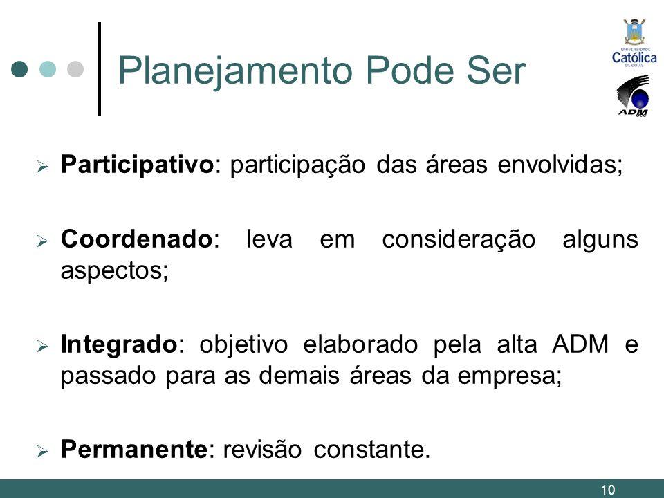 Planejamento Pode Ser Participativo: participação das áreas envolvidas; Coordenado: leva em consideração alguns aspectos; Integrado: objetivo elaborad