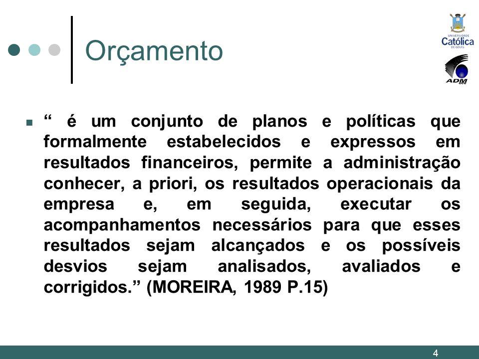 Objetivos do orçamento MOTIVAR – fornece estímulos para que todos atinjam as metas pessoais e organizacionais desejadas.