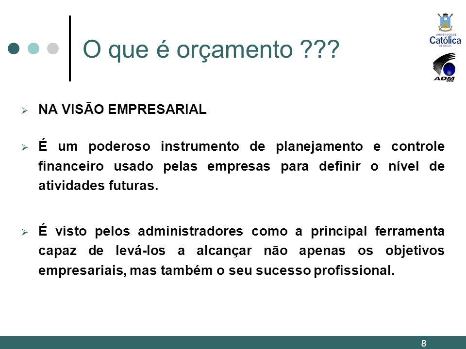 O que é orçamento ??? NA VISÃO EMPRESARIAL É um poderoso instrumento de planejamento e controle financeiro usado pelas empresas para definir o nível d