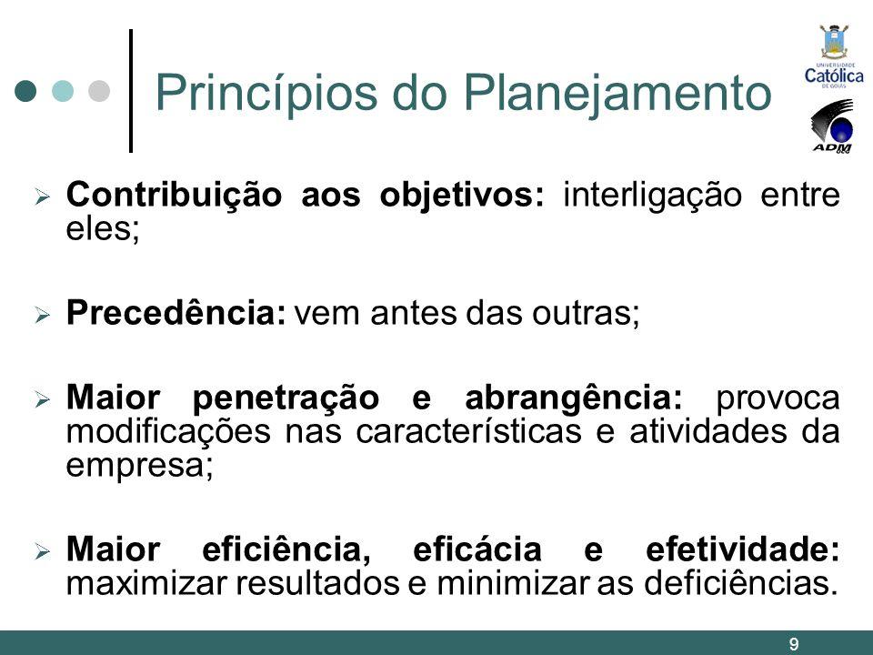 Princípios do Planejamento Contribuição aos objetivos: interligação entre eles; Precedência: vem antes das outras; Maior penetração e abrangência: pro