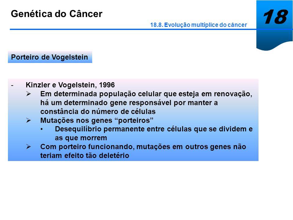 18 Genética do Câncer 18.8. Evolução multíplice do câncer Porteiro de Vogelstein -Kinzler e Vogelstein, 1996 Em determinada população celular que este