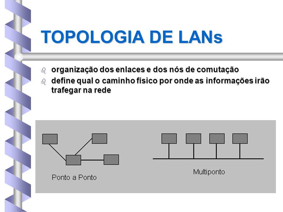 TOPOLOGIA DE LANs b organização dos enlaces e dos nós de comutação b define qual o caminho físico por onde as informações irão trafegar na rede