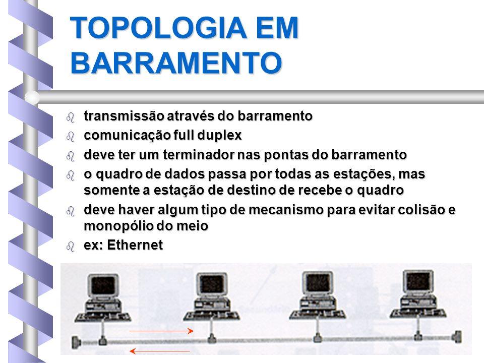 TOPOLOGIA EM BARRAMENTO b transmissão através do barramento b comunicação full duplex b deve ter um terminador nas pontas do barramento b o quadro de