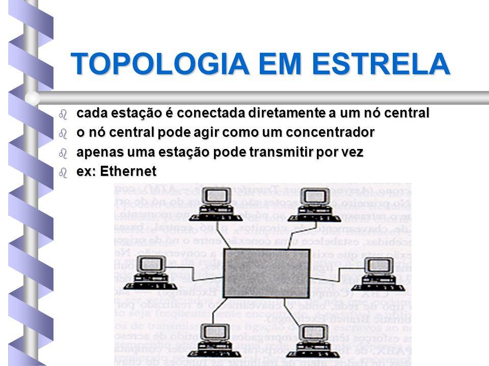 TOPOLOGIA EM ESTRELA b cada estação é conectada diretamente a um nó central b o nó central pode agir como um concentrador b apenas uma estação pode tr