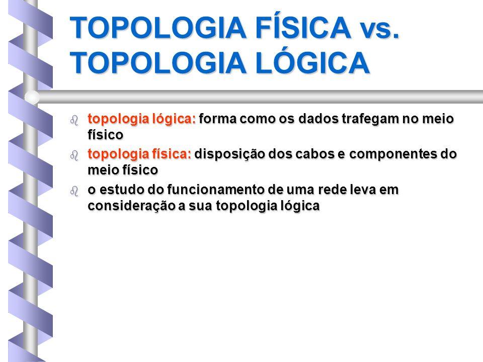TOPOLOGIA FÍSICA vs. TOPOLOGIA LÓGICA b topologia lógica: forma como os dados trafegam no meio físico b topologia física: disposição dos cabos e compo