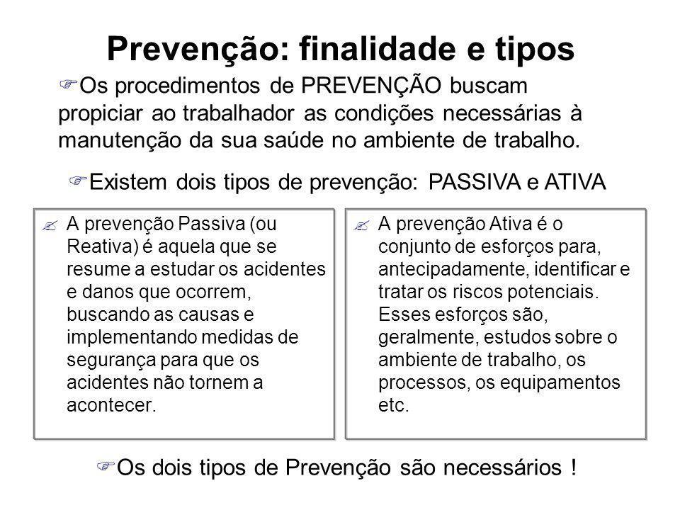 Prevenção: finalidade e tipos A prevenção Passiva (ou Reativa) é aquela que se resume a estudar os acidentes e danos que ocorrem, buscando as causas e