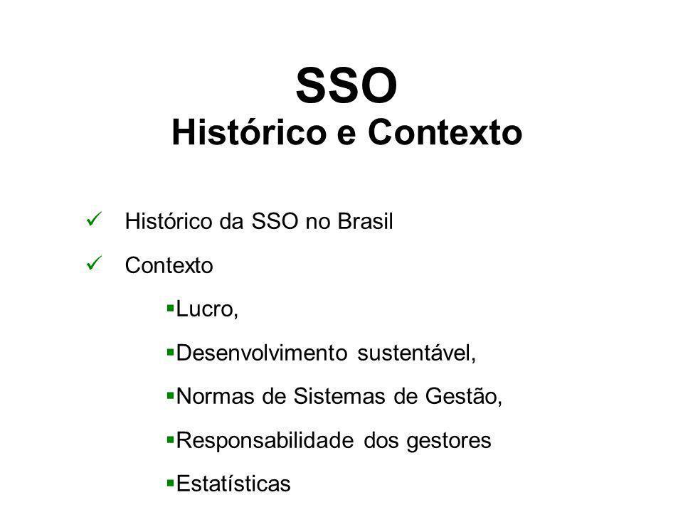 SSO Histórico e Contexto Histórico da SSO no Brasil Contexto Lucro, Desenvolvimento sustentável, Normas de Sistemas de Gestão, Responsabilidade dos ge