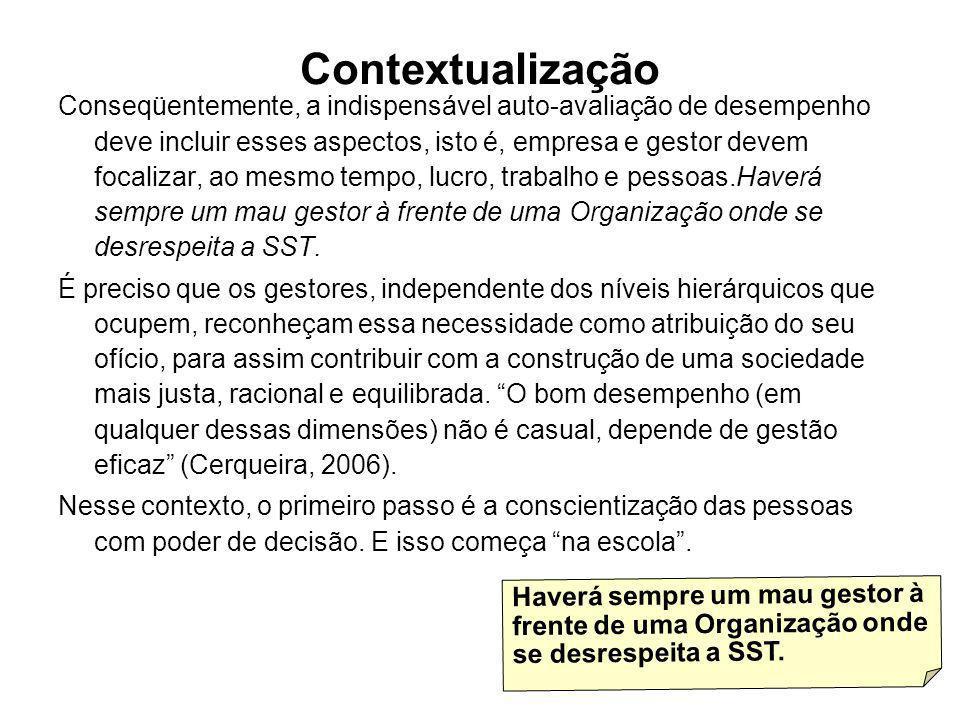 Histórico da SST no Brasil 1978 – publicação das primeiras NRs.