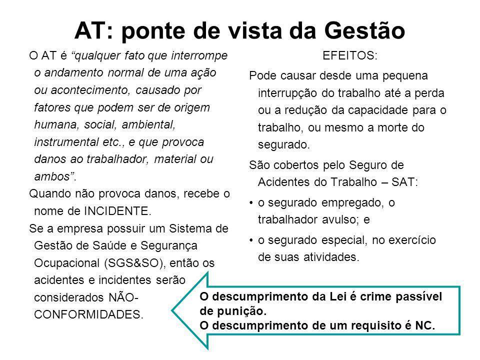 Referências bibliográficas e outras fontes de consulta 1.CERQUEIRA, Jorge Pedreira de.