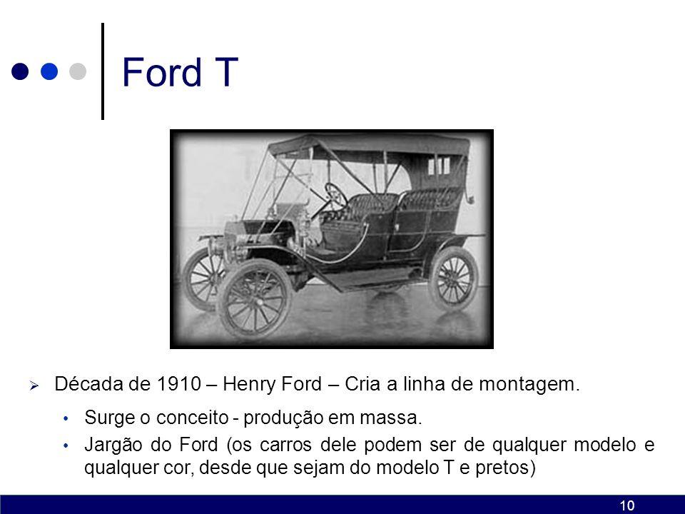 10 Ford T Década de 1910 – Henry Ford – Cria a linha de montagem.