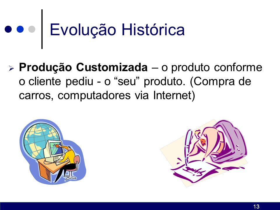 13 Evolução Histórica Produção Customizada – o produto conforme o cliente pediu - o seu produto.