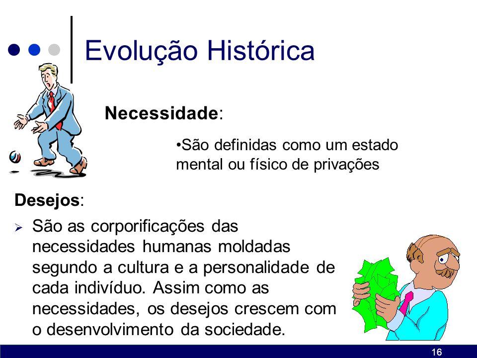 16 Evolução Histórica Desejos: São as corporificações das necessidades humanas moldadas segundo a cultura e a personalidade de cada indivíduo.