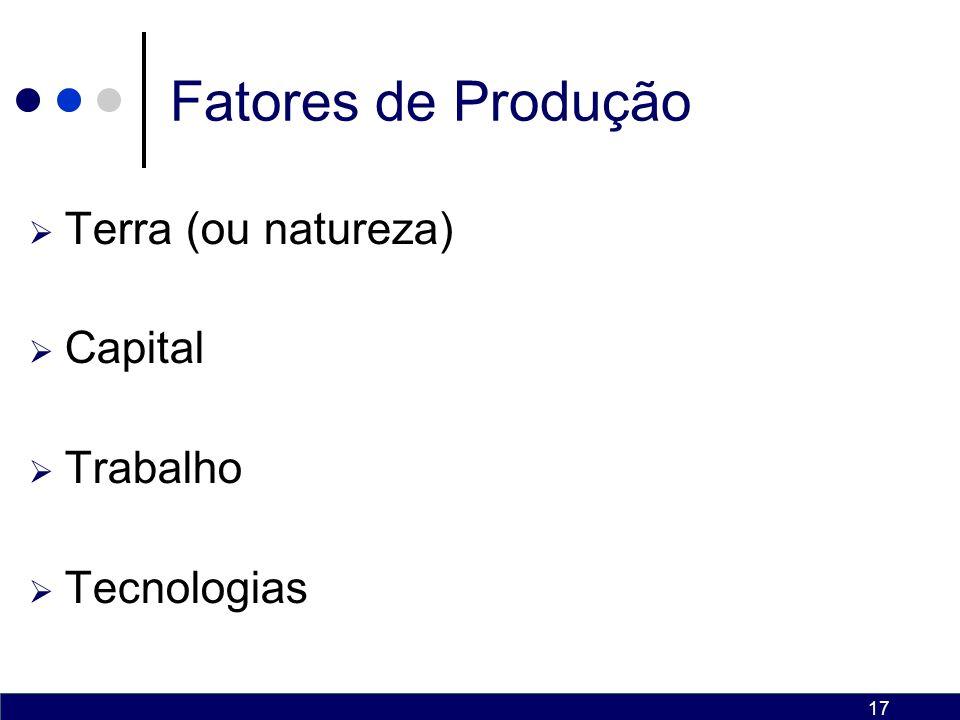 17 Fatores de Produção Terra (ou natureza) Capital Trabalho Tecnologias