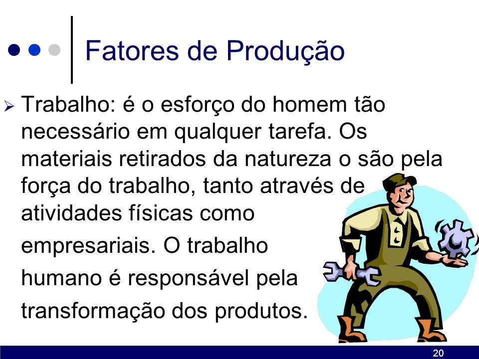 20 Fatores de Produção Trabalho: é o esforço do homem tão necessário em qualquer tarefa.