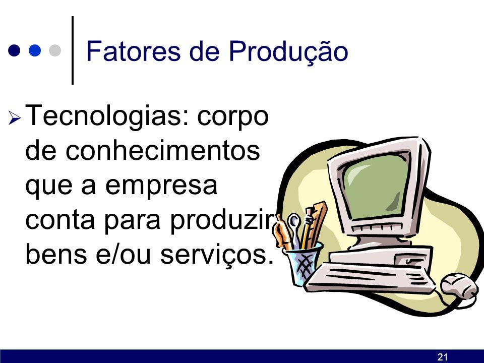 21 Tecnologias: corpo de conhecimentos que a empresa conta para produzir bens e/ou serviços.