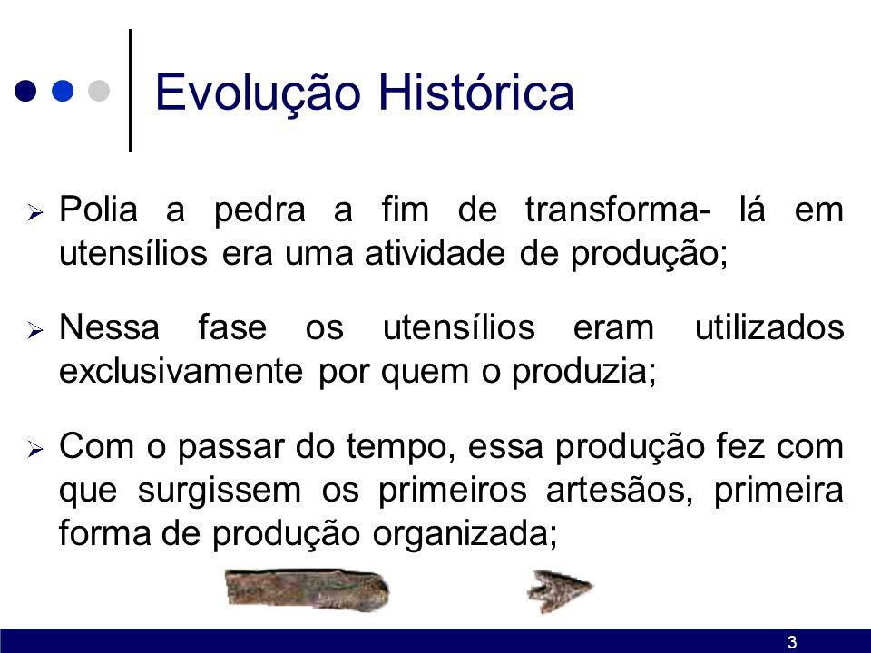 14 Evolução Histórica Fábrica do futuro Produtividade; Projeto de produtos e processos; Layout; Comunicação visual; Postos de trabalhos; Preocupação com o meio ambiente; Gestão do conhecimento.