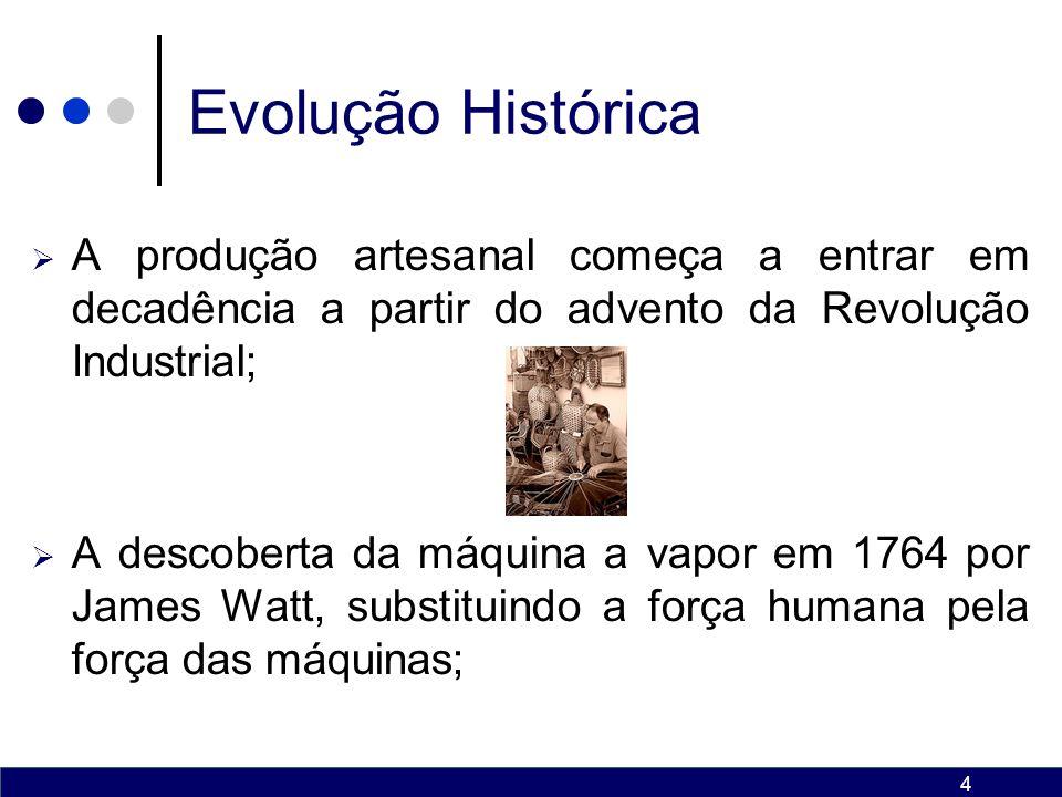 4 Evolução Histórica A produção artesanal começa a entrar em decadência a partir do advento da Revolução Industrial; A descoberta da máquina a vapor em 1764 por James Watt, substituindo a força humana pela força das máquinas;