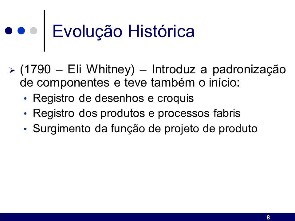 8 Evolução Histórica (1790 – Eli Whitney) – Introduz a padronização de componentes e teve também o início: Registro de desenhos e croquis Registro dos produtos e processos fabris Surgimento da função de projeto de produto
