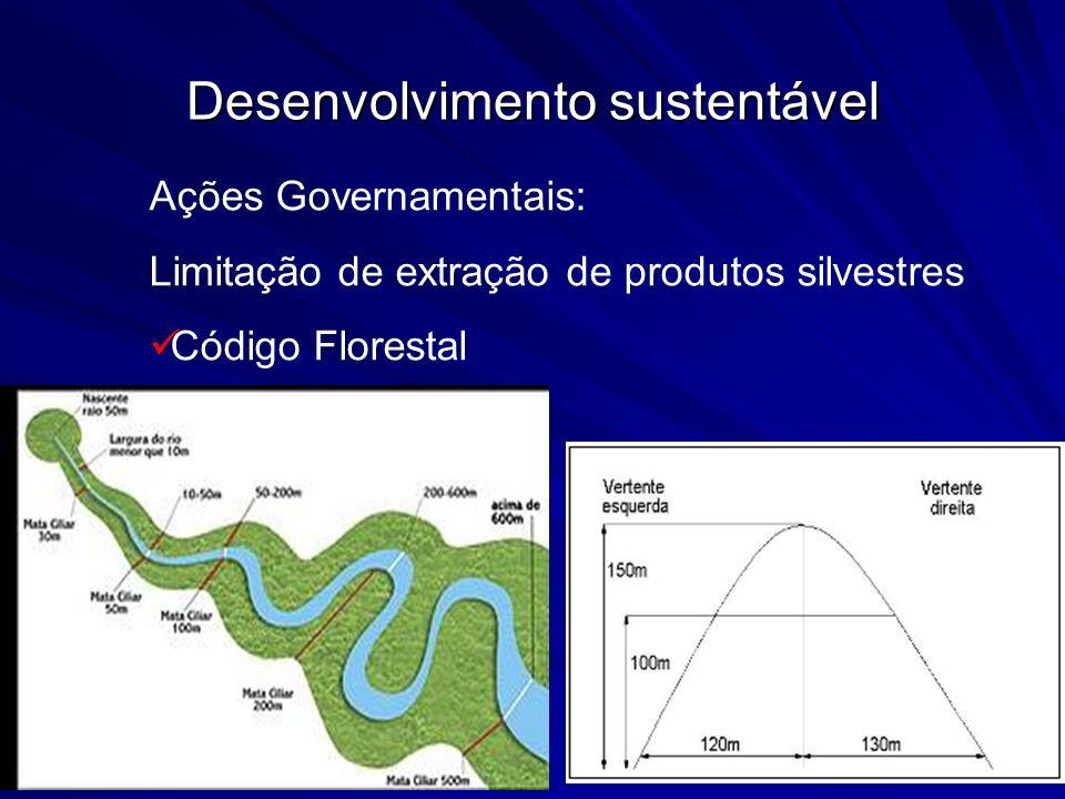 Desenvolvimento sustentável Ações Governamentais: Limitação de extração de produtos silvestres Código Florestal