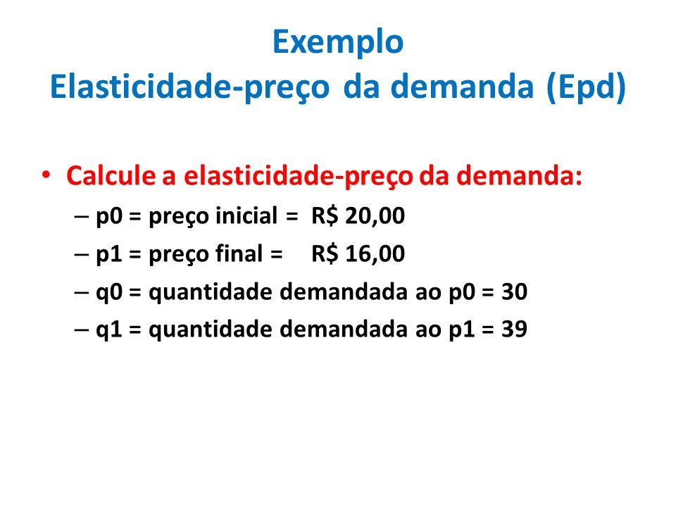 Exemplo Elasticidade-preço da demanda (Ed) SOLUÇÃO: Epd = Variação % q Variação % p q1 – q0 q0 p1 – p0 p0 = 39 – 30 30 16 – 20 20 Epd= 0,3 - 0,2 =1,5 Para uma queda de 20% no preço, a quantidade Demandada aumenta em 1,5 vezes os 20%, ou seja 30%.