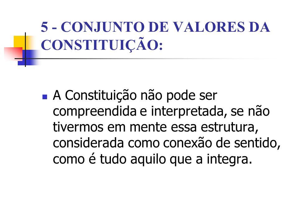 5 - CONJUNTO DE VALORES DA CONSTITUIÇÃO: A Constituição não pode ser compreendida e interpretada, se não tivermos em mente essa estrutura, considerada