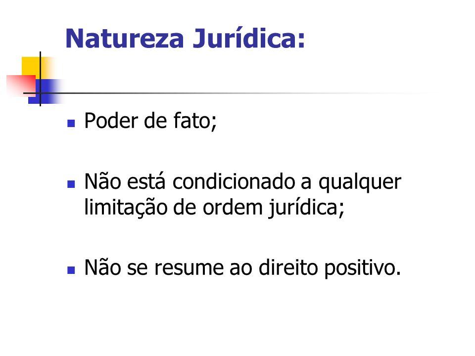 Natureza Jurídica: Poder de fato; Não está condicionado a qualquer limitação de ordem jurídica; Não se resume ao direito positivo.