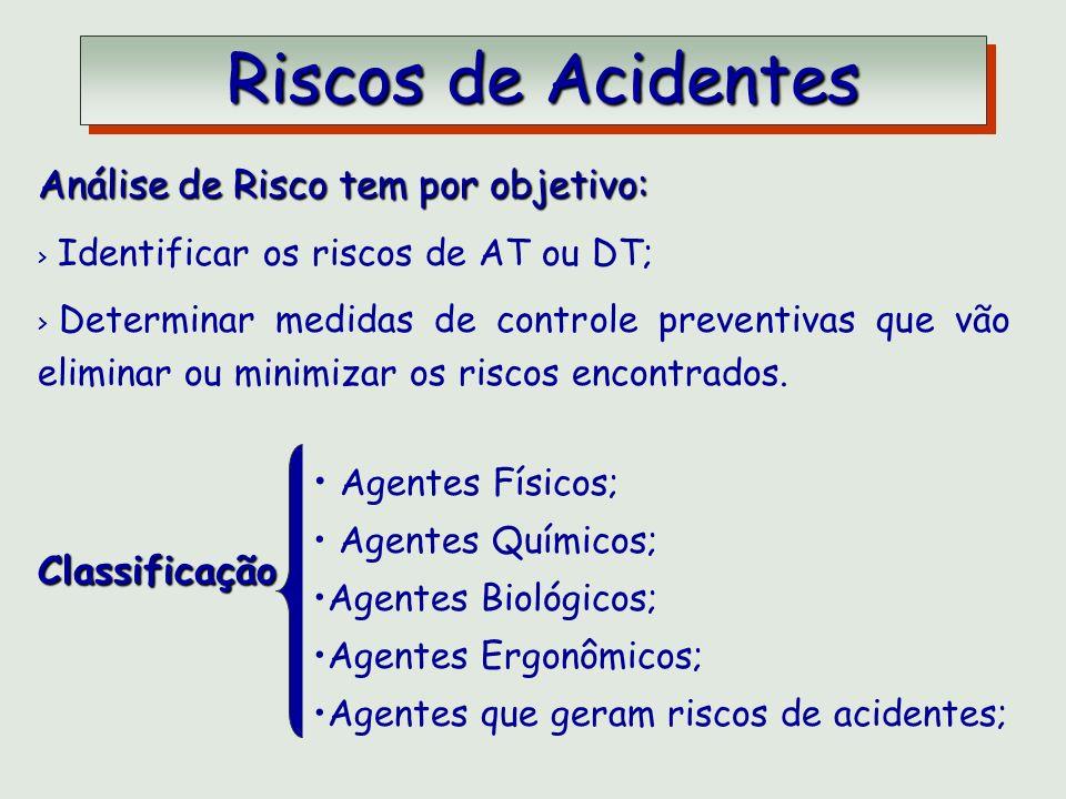 Riscos de Acidentes Riscos de Acidentes Análise de Risco tem por objetivo: > Identificar os riscos de AT ou DT; > Determinar medidas de controle preve