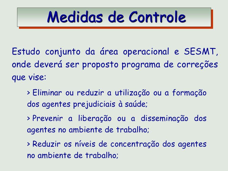 Medidas de Controle Medidas de Controle Estudo conjunto da área operacional e SESMT, onde deverá ser proposto programa de correções que vise: > Elimin