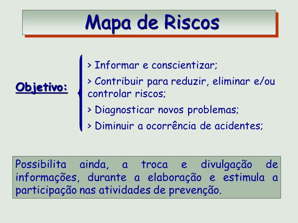 Mapa de Riscos Mapa de Riscos Objetivo: > Informar e conscientizar; > Contribuir para reduzir, eliminar e/ou controlar riscos; > Diagnosticar novos pr
