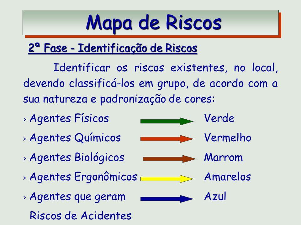 Mapa de Riscos Mapa de Riscos 2ª Fase - Identificação de Riscos 2ª Fase - Identificação de Riscos Identificar os riscos existentes, no local, devendo