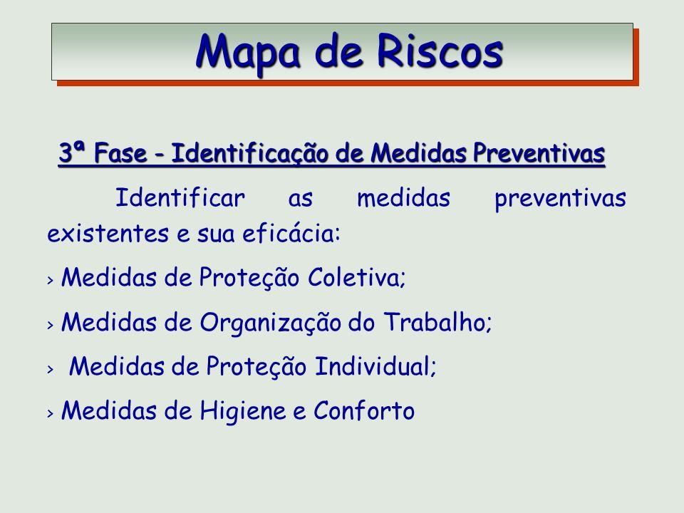 Mapa de Riscos Mapa de Riscos 3ª Fase - Identificação de Medidas Preventivas 3ª Fase - Identificação de Medidas Preventivas Identificar as medidas pre