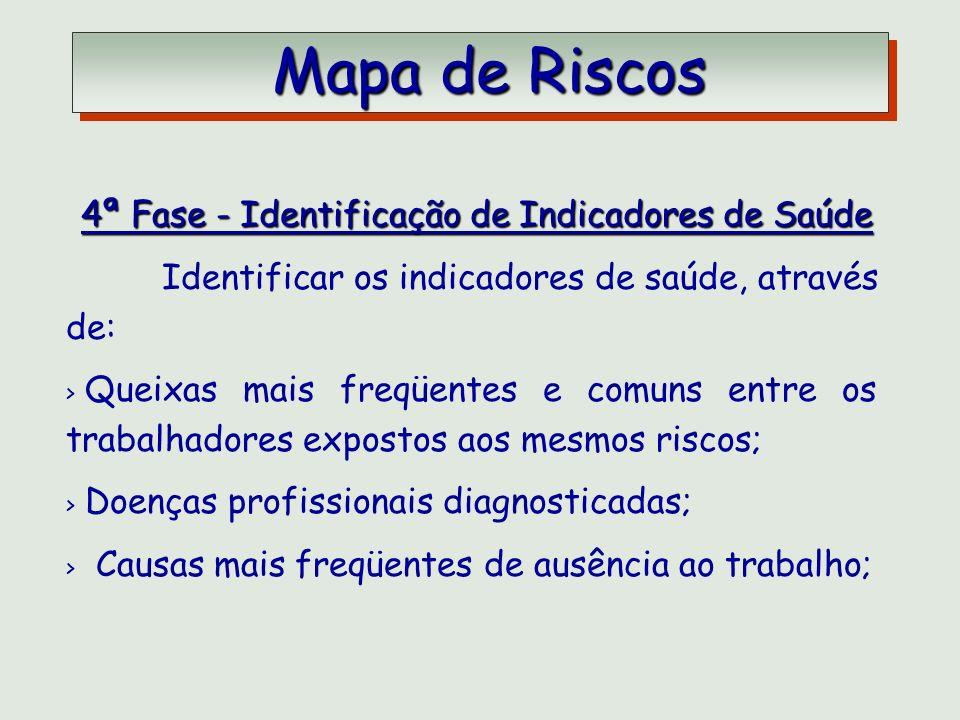 Mapa de Riscos Mapa de Riscos 4ª Fase - Identificação de Indicadores de Saúde 4ª Fase - Identificação de Indicadores de Saúde Identificar os indicador