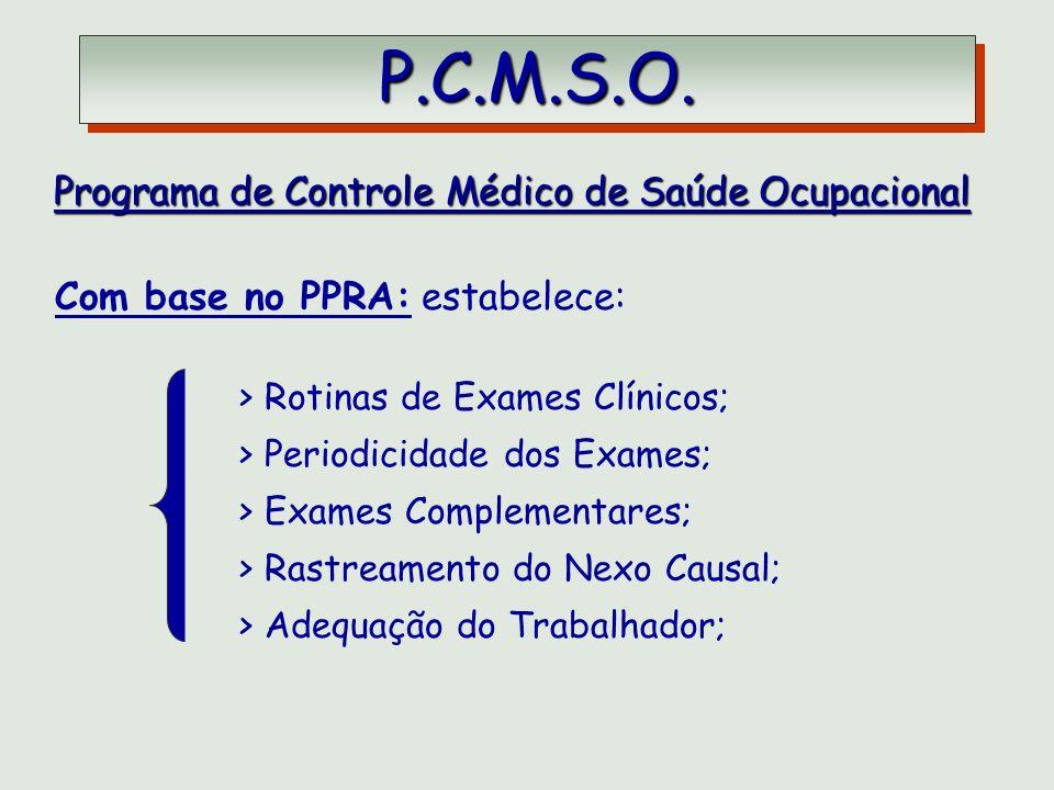 P.C.M.S.O. P.C.M.S.O. Programa de Controle Médico de Saúde Ocupacional Programa de Controle Médico de Saúde Ocupacional Com base no PPRA: estabelece: