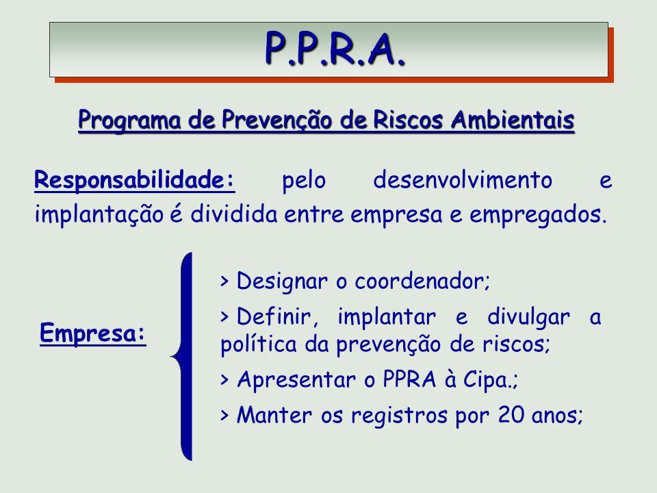 P.P.R.A. P.P.R.A. Programa de Prevenção de Riscos Ambientais > Designar o coordenador; > Definir, implantar e divulgar a política da prevenção de risc
