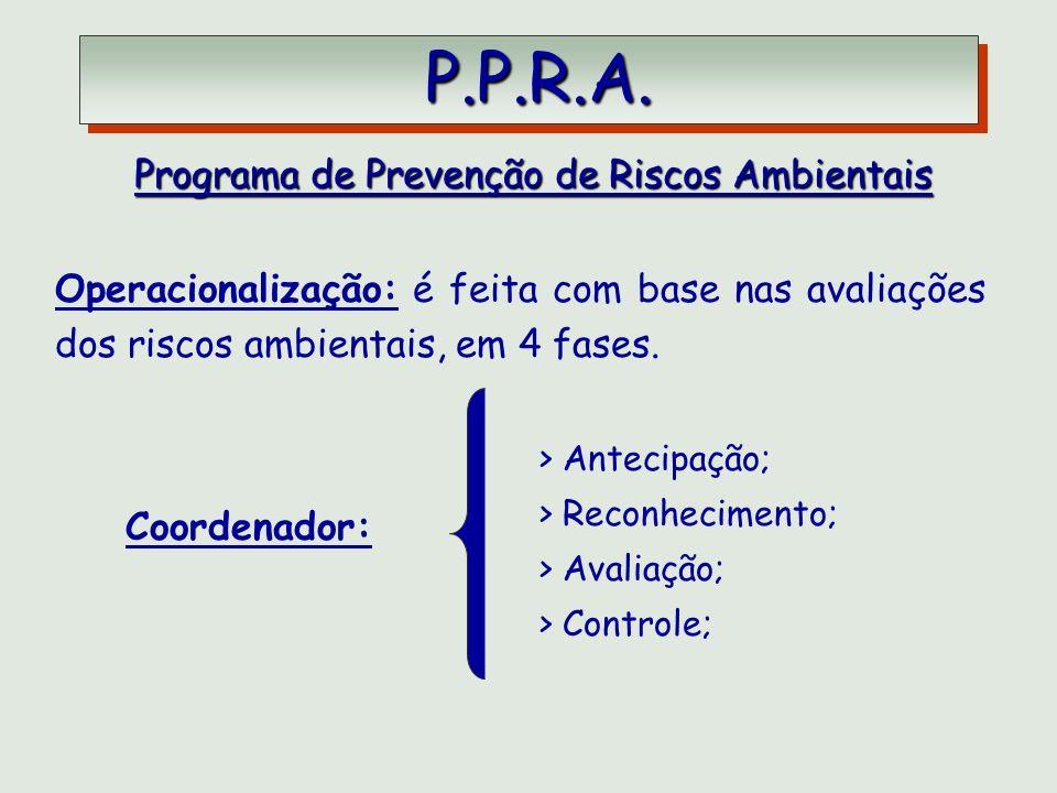 P.P.R.A. P.P.R.A. Programa de Prevenção de Riscos Ambientais Coordenador: > Antecipação; > Reconhecimento; > Avaliação; > Controle; Operacionalização: